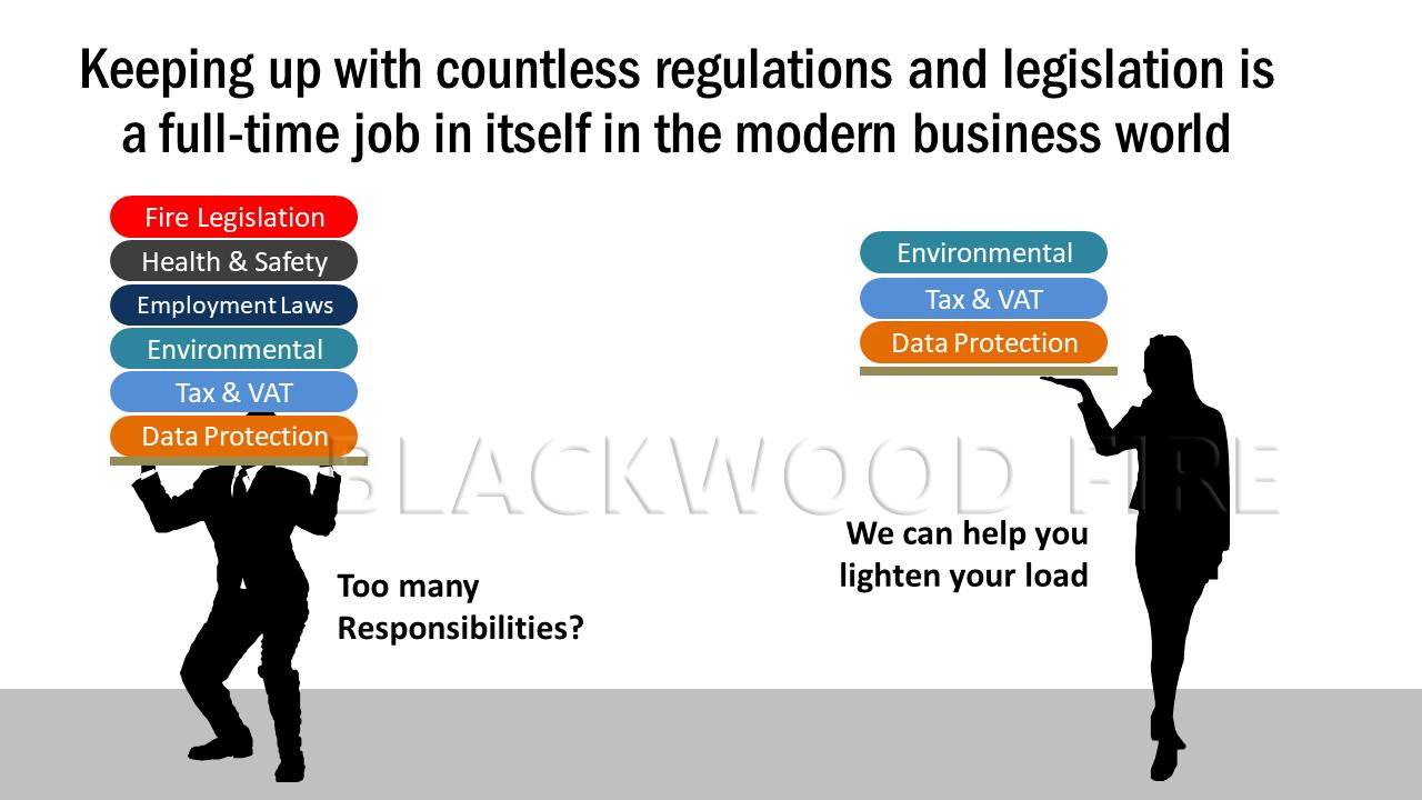 Complying with UK Fire Legislation