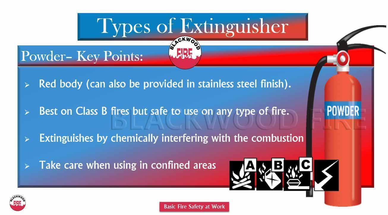 Types of Fire Extinguisherand their Uses Dry Powder