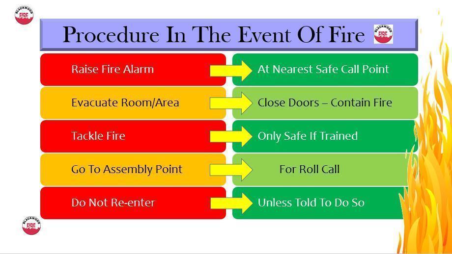 fire extinguisher training uk pdf