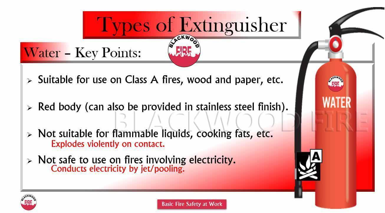 Types of Fire Extinguisher and their Uses Water